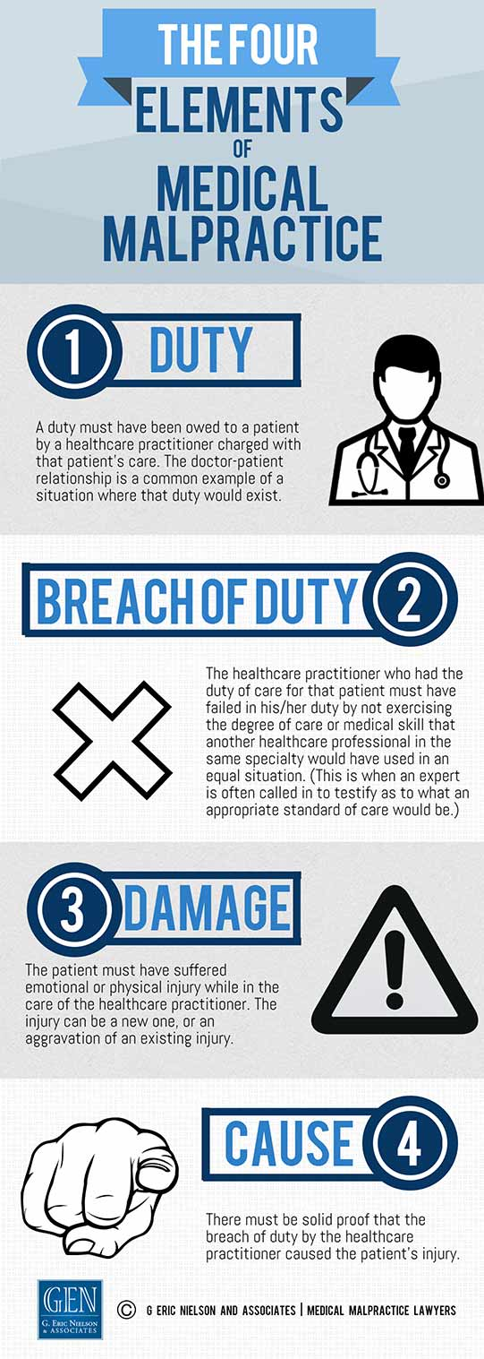 4 Four Elements of Medical Malpractice